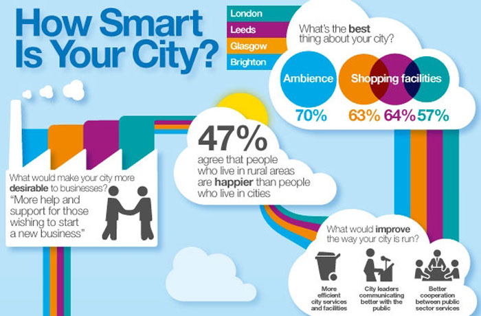 Smart-Cities-Header_original